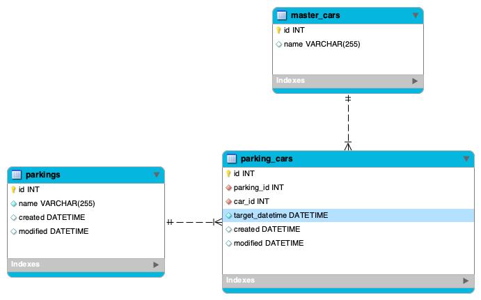 parking_obsevation_er_diagram